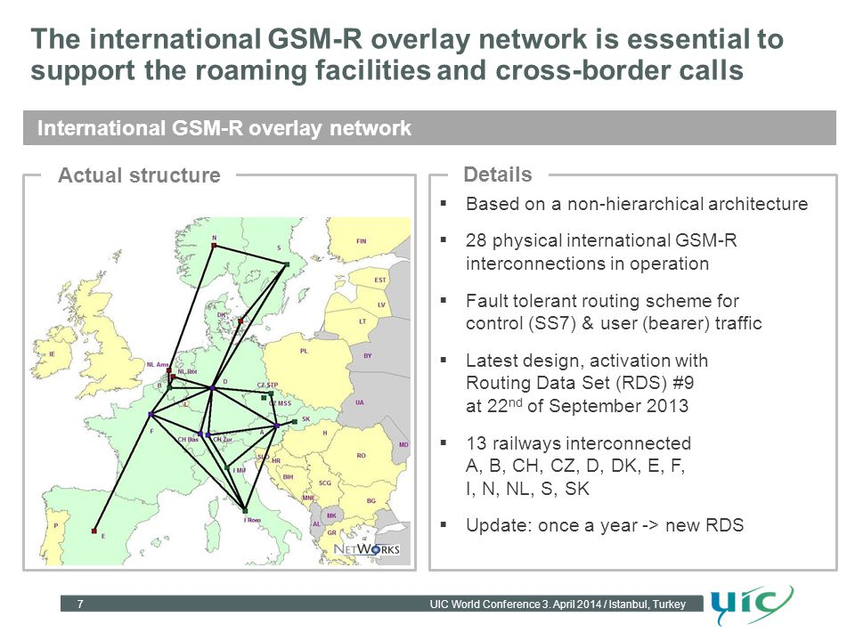 7UIC World Conference 3. April 2014 / Istanbul, Turkey The international GSM-R overlay network is essential to support the roaming facilities and cros