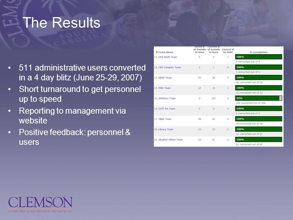 The Results 511 administrative users converted in a 4 day blitz (June 25-29, 2007) Short turnaround to get personnel up to speed Reporting to management via website Positive feedback: personnel & users