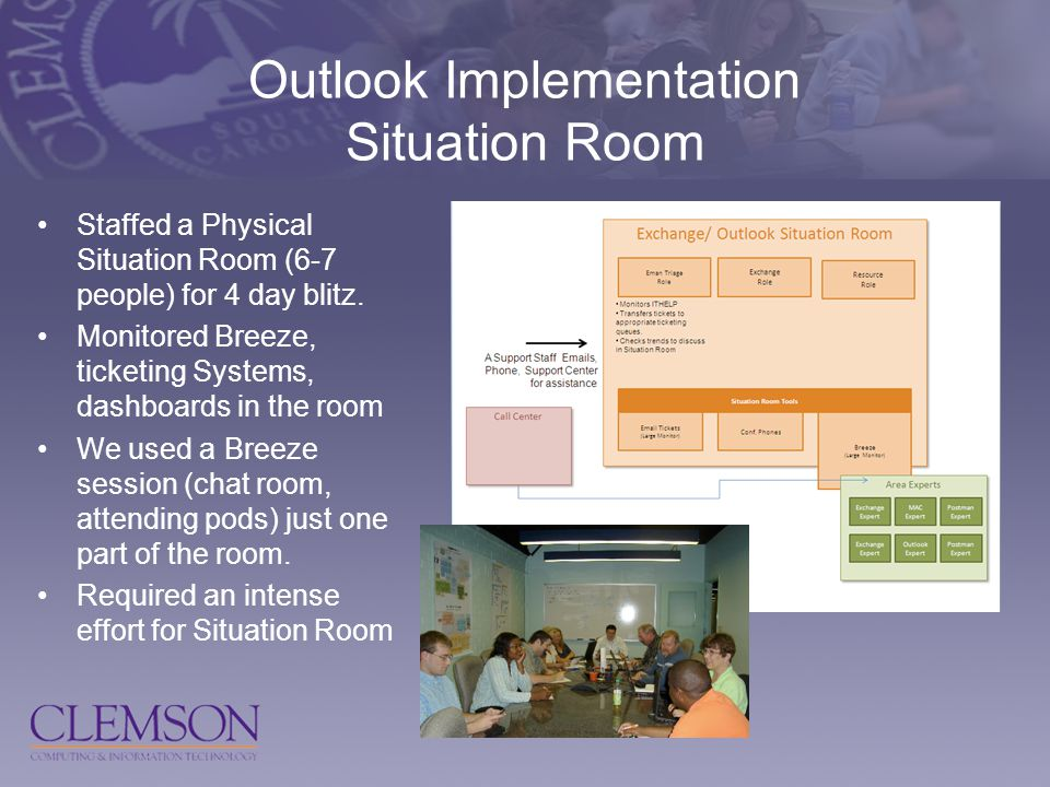 Outlook Implementation Situation Room Staffed a Physical Situation Room (6-7 people) for 4 day blitz.
