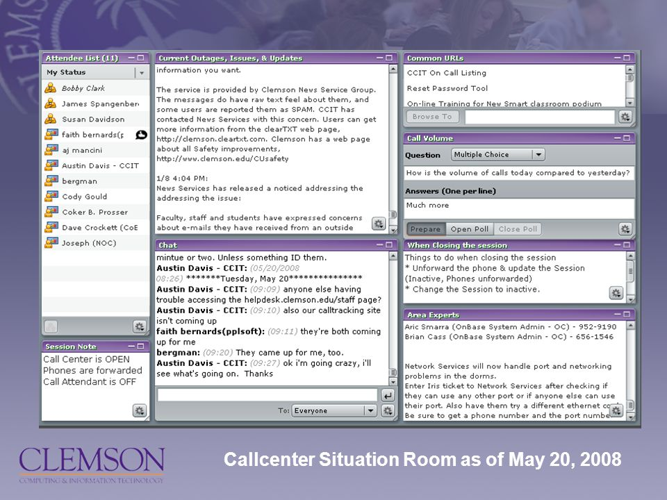 Callcenter Situation Room as of May 20, 2008