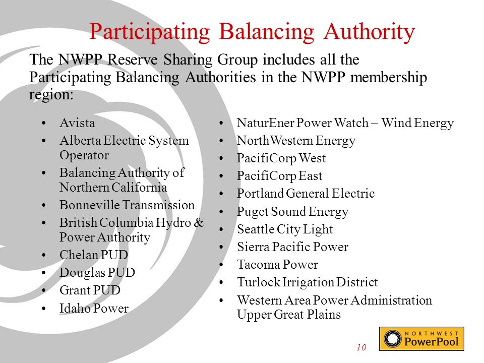 10 Participating Balancing Authority The NWPP Reserve Sharing Group includes all the Participating Balancing Authorities in the NWPP membership region: NaturEner Power Watch – Wind Energy NorthWestern Energy PacifiCorp West PacifiCorp East Portland General Electric Puget Sound Energy Seattle City Light Sierra Pacific Power Tacoma Power Turlock Irrigation District Western Area Power Administration Upper Great Plains Avista Alberta Electric System Operator Balancing Authority of Northern California Bonneville Transmission British Columbia Hydro & Power Authority Chelan PUD Douglas PUD Grant PUD Idaho Power
