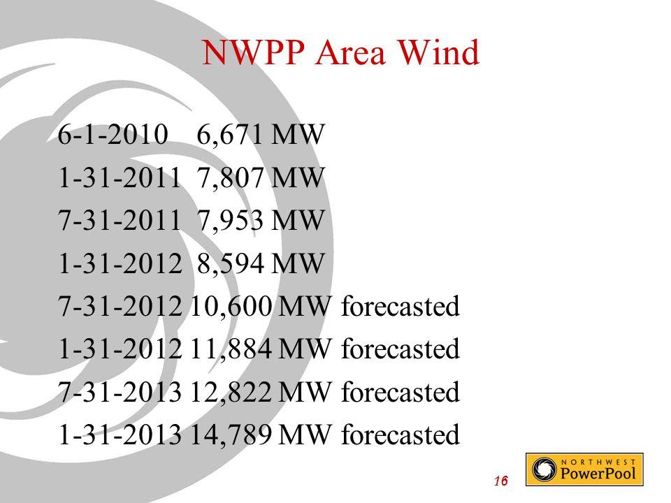 16 NWPP Area Wind 6-1-2010 6,671 MW 1-31-2011 7,807 MW 7-31-2011 7,953 MW 1-31-2012 8,594 MW 7-31-2012 10,600 MW forecasted 1-31-2012 11,884 MW forecasted 7-31-2013 12,822 MW forecasted 1-31-2013 14,789 MW forecasted