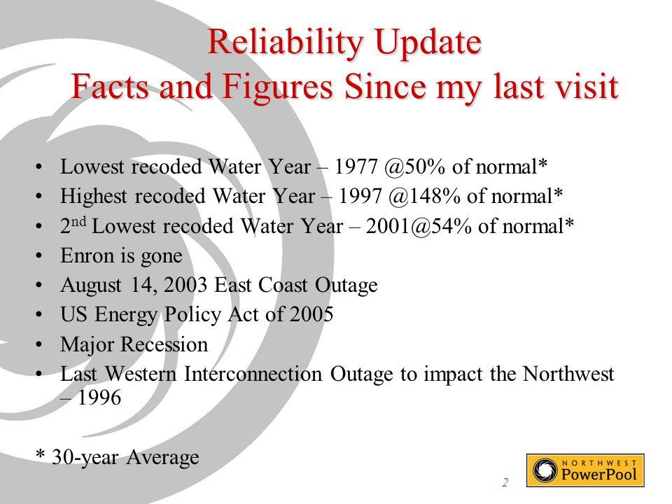 2 Reliability Update Facts and Figures Since my last visit Lowest recoded Water Year – 1977 @50% of normal* Highest recoded Water Year – 1997 @148% of normal* 2 nd Lowest recoded Water Year – 2001@54% of normal* Enron is gone August 14, 2003 East Coast Outage US Energy Policy Act of 2005 Major Recession Last Western Interconnection Outage to impact the Northwest – 1996 * 30-year Average
