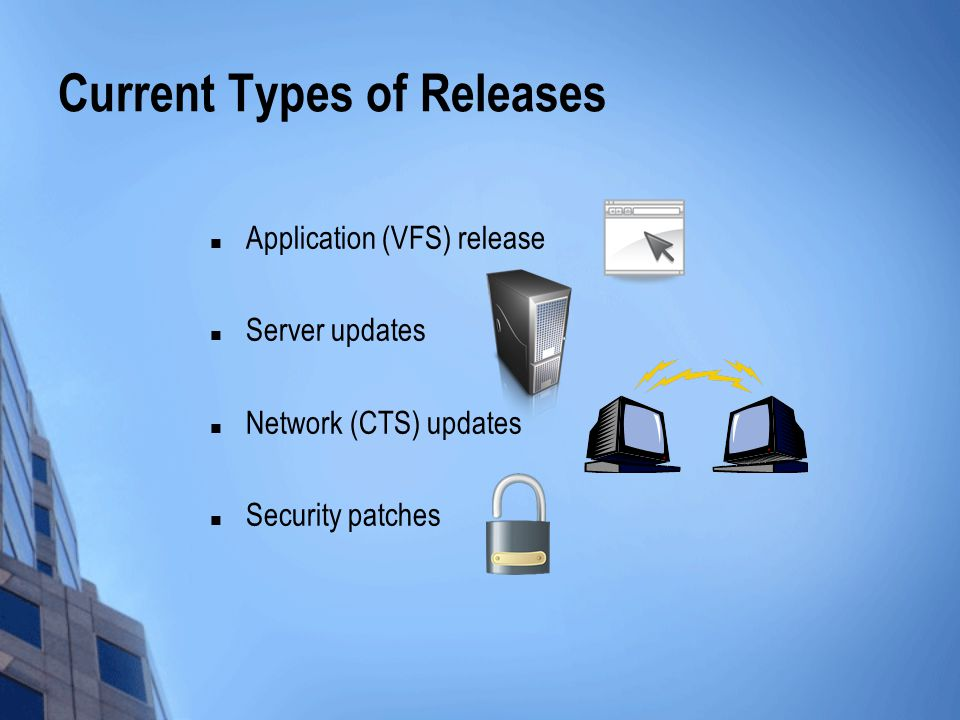 Current Types of Releases Application (VFS) release Server updates Network (CTS) updates Security patches