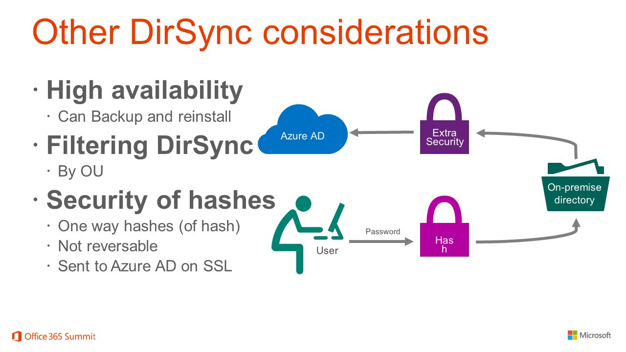 Other DirSync considerations  High availability  Can Backup and reinstall  Filtering DirSync  By OU  Security of hashes  One way hashes (of hash)  Not reversable  Sent to Azure AD on SSL