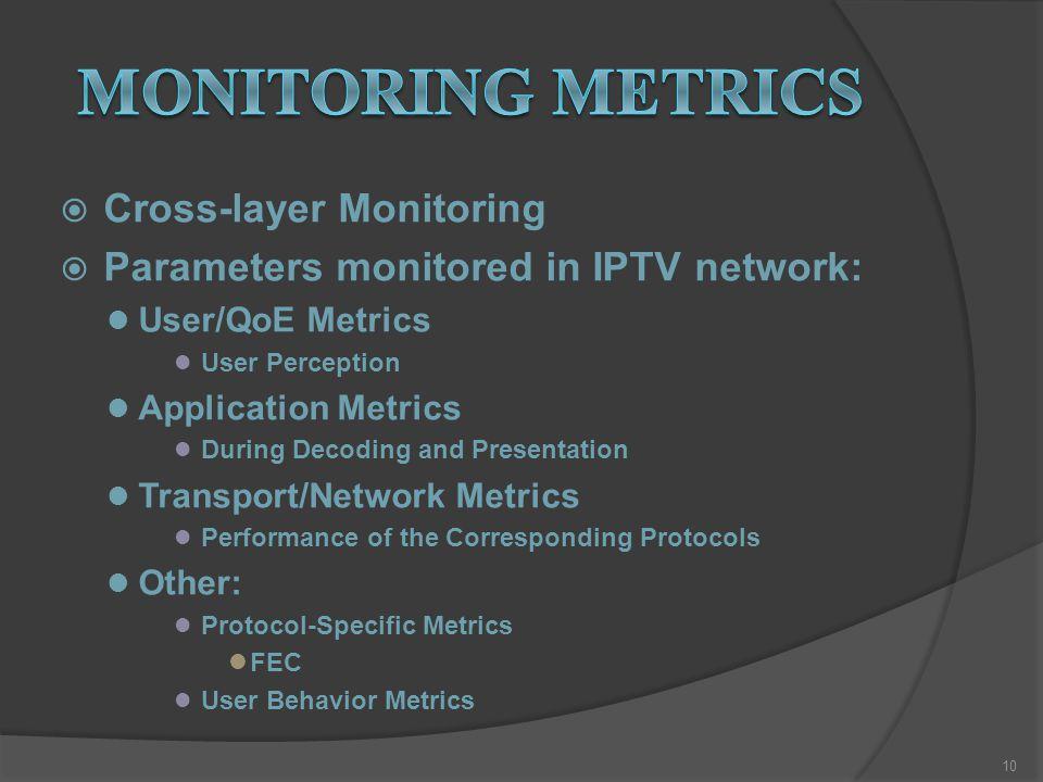  Cross-layer Monitoring  Parameters monitored in IPTV network: User/QoE Metrics User Perception Application Metrics During Decoding and Presentation
