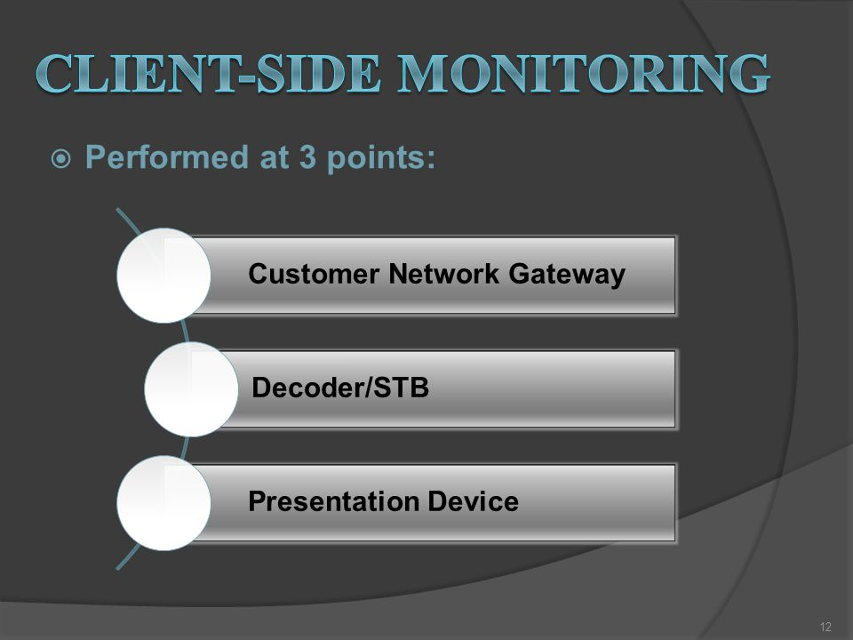  Performed at 3 points: Customer Network Gateway Decoder/STB Presentation Device 12