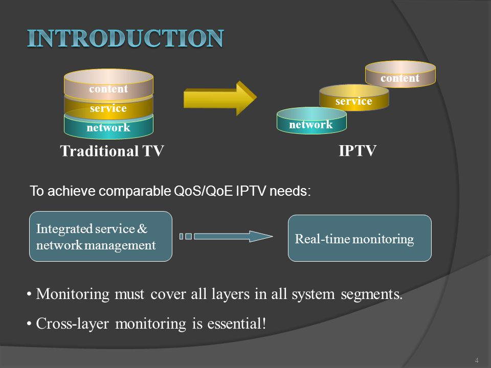 Integrated service & network management Real-time monitoring Monitoring must cover all layers in all system segments. Cross-layer monitoring is essent