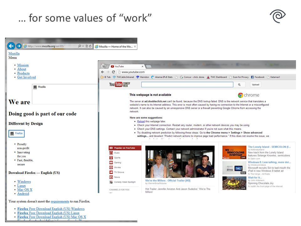 … for some values of work