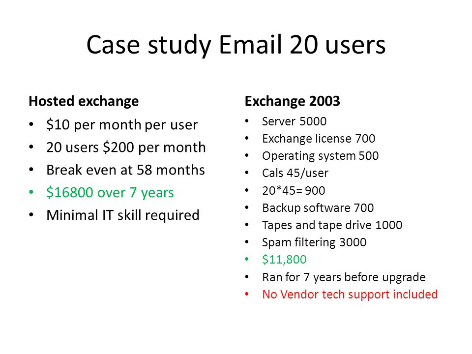 Case study Email 20 users Hosted exchange $10 per month per user 20 users $200 per month Break even at 58 months $16800 over 7 years Minimal IT skill