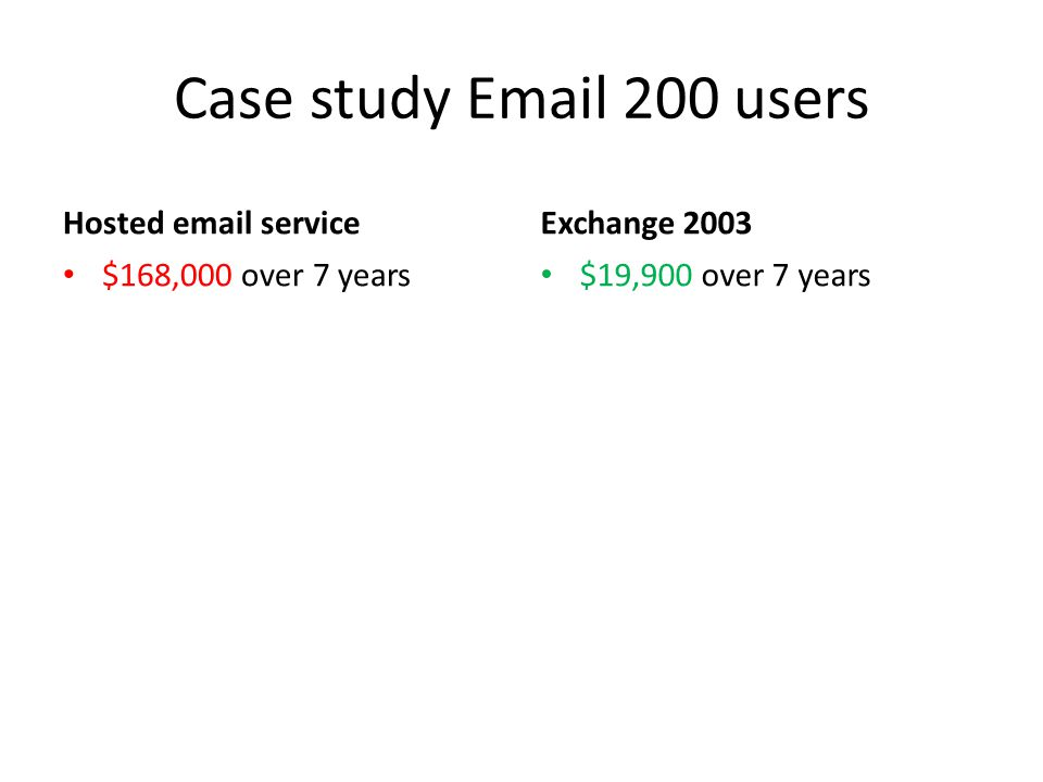 Case study Email 200 users Hosted email service $168,000 over 7 years Exchange 2003 $19,900 over 7 years