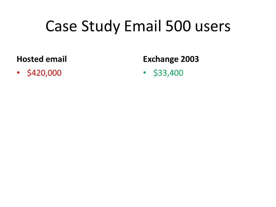 Case Study Email 500 users Hosted email $420,000 Exchange 2003 $33,400