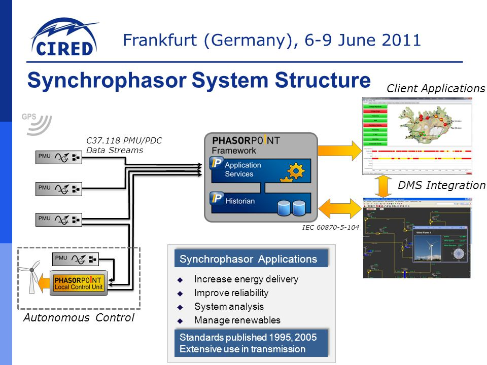 Frankfurt (Germany), 6-9 June 2011 Full per-cycle detail Synchrophasor Measurement GPS Timestamp Phase Magnitude Synchrophasors: Key Features u Synchronised V&I measurements u 50/60Hz data captures dynamics u 3-phase measurements u Real-time streaming 1 2 3 4 With PMUs, segment is fully observed from 2 locations, all 3 phases