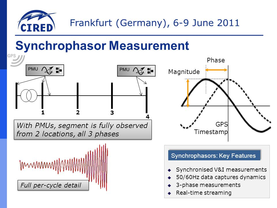 Frankfurt (Germany), 6-9 June 2011 Integrated Distribution Management System  DMS Model-Based Analytics Enable Distribution Optimization Fault Location & Service Restoration Reduce Outage Time by 30% Reduce System Losses by 3-5% Peak Load Shaving of 5%  3-phase Power Flow Analysis Control Centre View Voltage and Thermal Management Safety and Reliability  Integrated SCADA and Outage Management