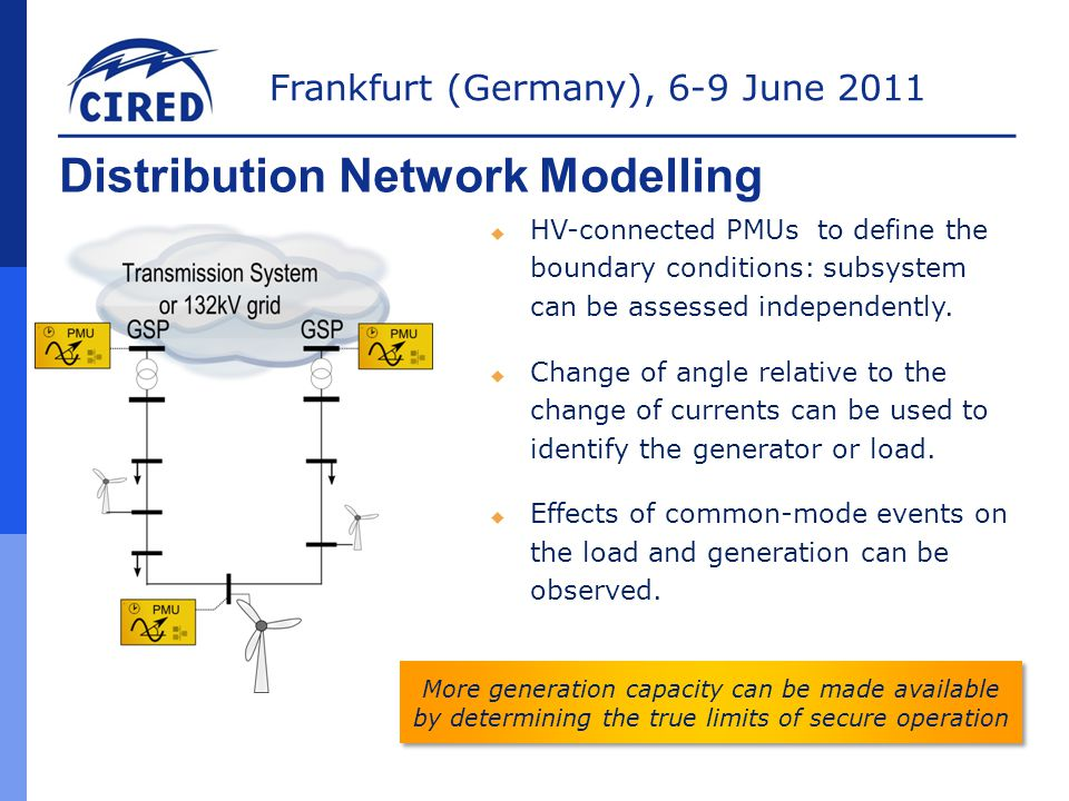 Frankfurt (Germany), 6-9 June 2011 Distribution Network Modelling  HV-connected PMUs to define the boundary conditions: subsystem can be assessed independently.