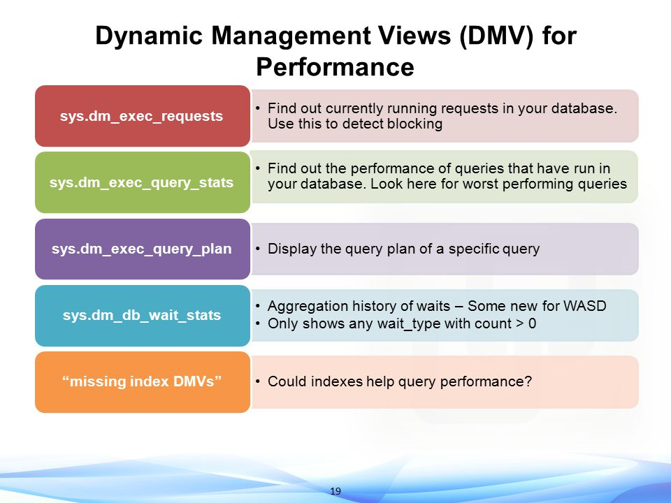 19 Dynamic Management Views (DMV) for Performance Find out currently running requests in your database. Use this to detect blocking sys.dm_exec_reques