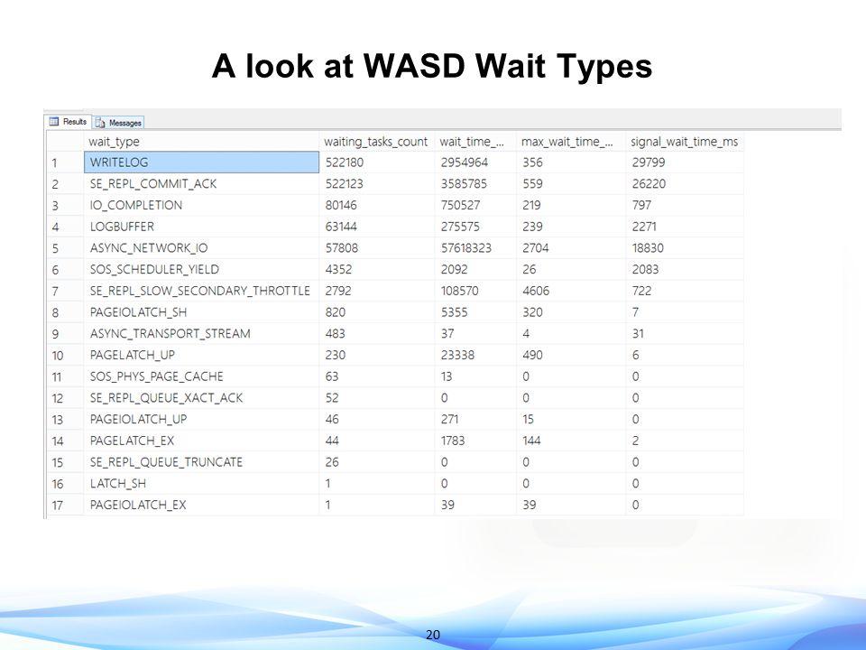 20 A look at WASD Wait Types