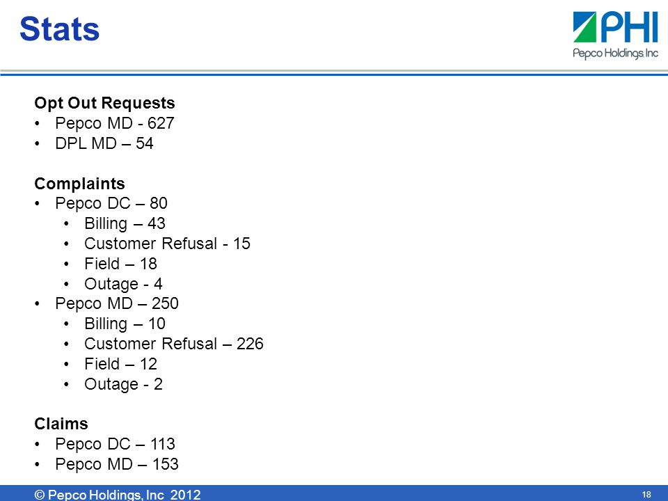 © Pepco Holdings, Inc 2011 © Pepco Holdings, Inc 2012 18 Stats Opt Out Requests Pepco MD - 627 DPL MD – 54 Complaints Pepco DC – 80 Billing – 43 Customer Refusal - 15 Field – 18 Outage - 4 Pepco MD – 250 Billing – 10 Customer Refusal – 226 Field – 12 Outage - 2 Claims Pepco DC – 113 Pepco MD – 153