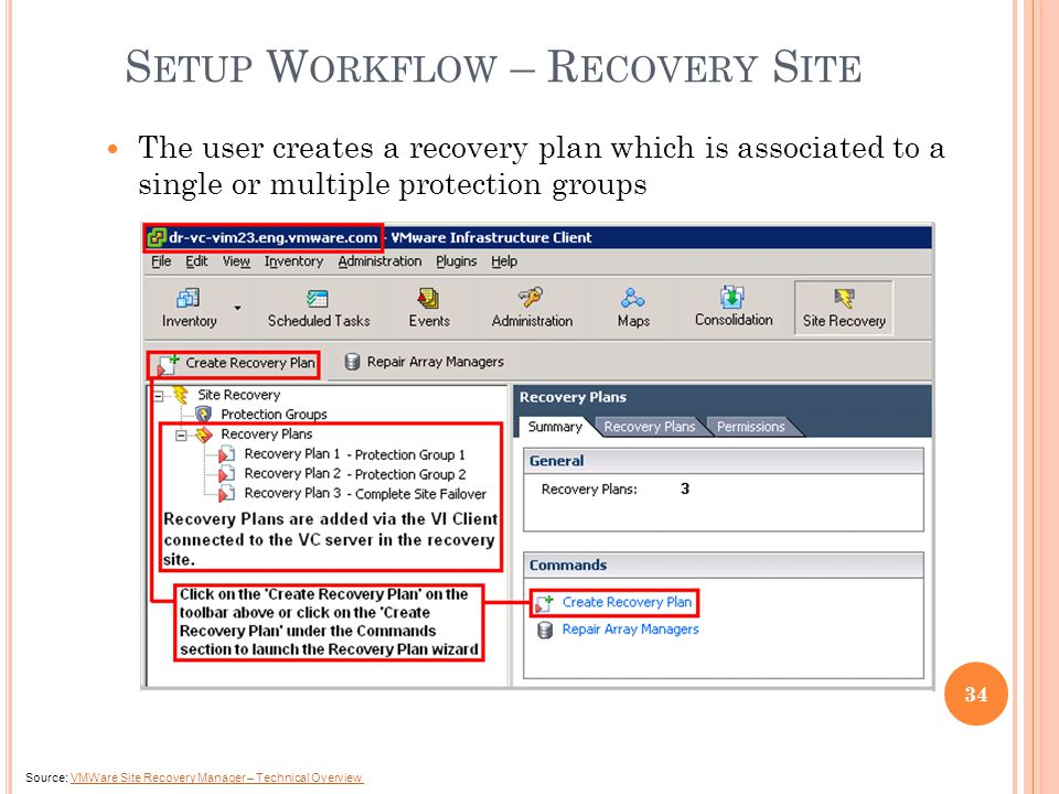The user creates a recovery plan which is associated to a single or multiple protection groups S ETUP W ORKFLOW – R ECOVERY S ITE Source: VMWare Site Recovery Manager – Technical OverviewVMWare Site Recovery Manager – Technical Overview 34
