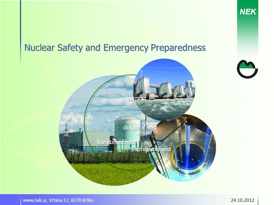 NEK varnost dolgoročnost konkurenčnost sprejemljivost varnost dolgoročnost konkurenčnost sprejemljivost 24.10.2012www.nek.si, Vrbina 12, 8270 Krško Nuclear Safety and Emergency Preparedness