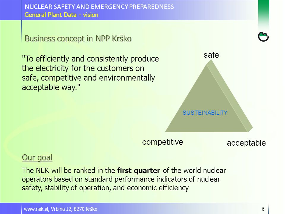 www.nek.si, Vrbina 12, 8270 Krško7 Improving production trend in NPP Krško Cumulative : 139,12 TWh NEK Goal for 2012 > 5,31 TWh 3-year average:5,6 TWh NUCLEAR SAFETY AND EMERGENCY PREPAREDNESS General Plant Data - production