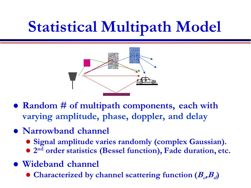 Statistical Multipath Model Random # of multipath components, each with varying amplitude, phase, doppler, and delay Narrowband channel Signal amplitude varies randomly (complex Gaussian).