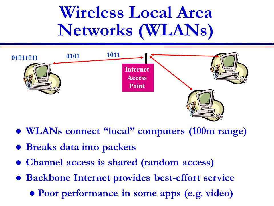 Wireless Local Area Networks (WLANs) WLANs connect local computers (100m range) Breaks data into packets Channel access is shared (random access) Backbone Internet provides best-effort service Poor performance in some apps (e.g.