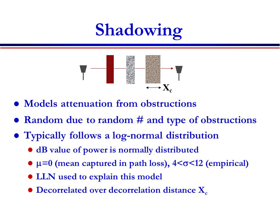 Shadowing Models attenuation from obstructions Random due to random # and type of obstructions Typically follows a log-normal distribution dB value of power is normally distributed  =0 (mean captured in path loss), 4<  <12 (empirical) LLN used to explain this model Decorrelated over decorrelation distance X c XcXc
