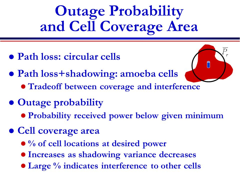 Outage Probability and Cell Coverage Area Path loss: circular cells Path loss+shadowing: amoeba cells Tradeoff between coverage and interference Outage probability Probability received power below given minimum Cell coverage area % of cell locations at desired power Increases as shadowing variance decreases Large % indicates interference to other cells
