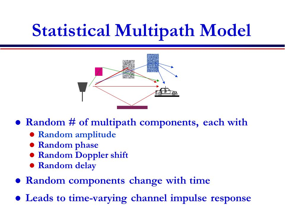 Statistical Multipath Model Random # of multipath components, each with Random amplitude Random phase Random Doppler shift Random delay Random components change with time Leads to time-varying channel impulse response