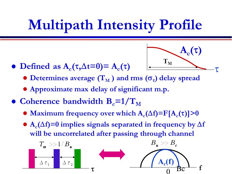 Multipath Intensity Profile Defined as A c ( ,  t=0)= A c (  ) Determines average (T M ) and rms (   ) delay spread Approximate max delay of significant m.p.