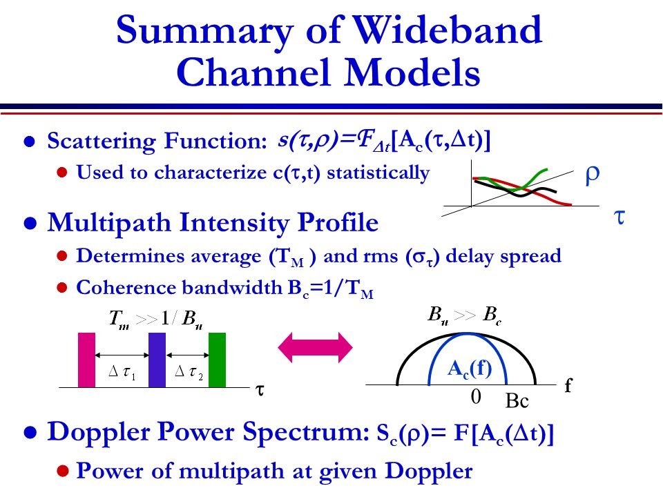 Summary of Wideband Channel Models Scattering Function: Used to characterize c( ,t) statistically Multipath Intensity Profile Determines average (T M ) and rms (   ) delay spread Coherence bandwidth B c =1/T M Doppler Power Spectrum: S c (  )= F[A c (  t)] Power of multipath at given Doppler s( ,  )= F  t [A c ( ,  t)]    f A c (f) 0 Bc