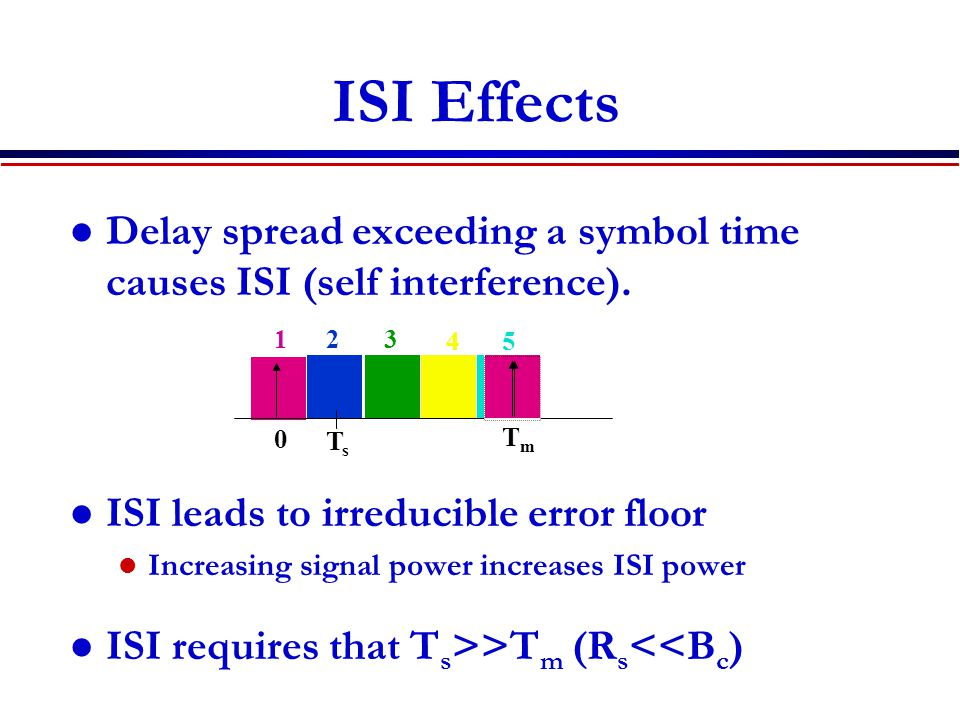 Delay spread exceeding a symbol time causes ISI (self interference).