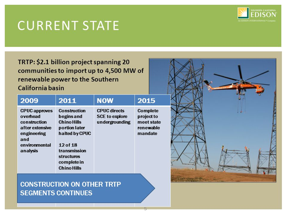 5 TRTP: $2.1 billion project spanning 20 communities to import up to 4,500 MW of renewable power to the Southern California basin CURRENT STATE 20092011NOW2015 CPUC approves overhead construction after extensive engineering and environmental analysis Construction begins and Chino Hills portion later halted by CPUC 12 of 18 transmission structures complete in Chino Hills CPUC directs SCE to explore undergrounding Complete project to meet state renewable mandate CONSTRUCTION ON OTHER TRTP SEGMENTS CONTINUES