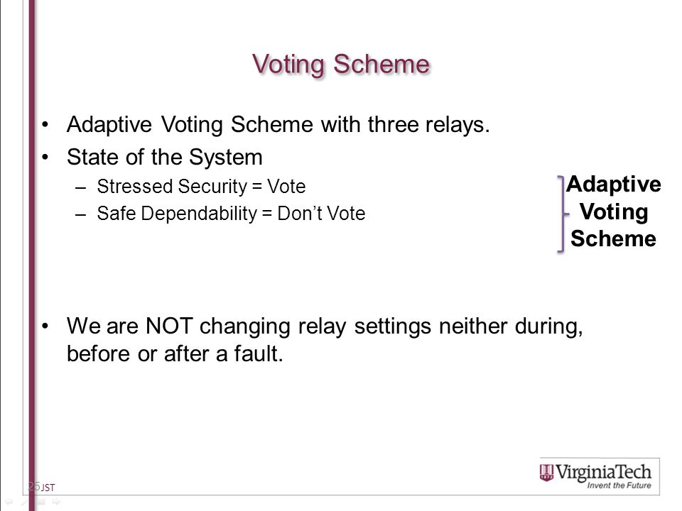 Voting Scheme Adaptive Voting Scheme with three relays. State of the System –StressedSecurity = Vote –Safe Dependability = Don't Vote We are NOT chang