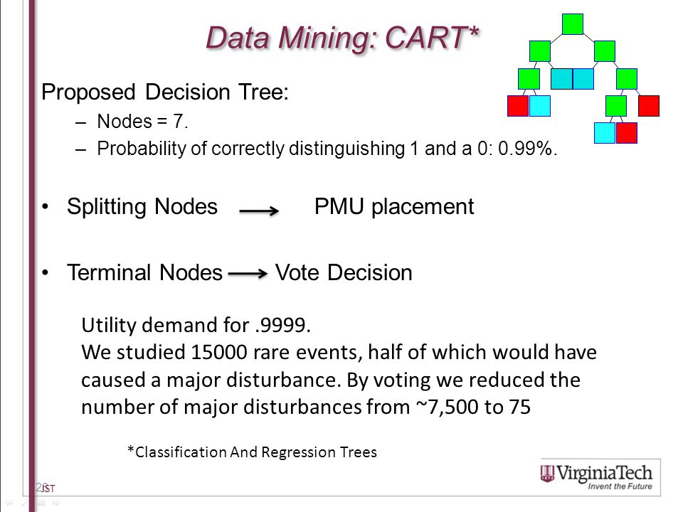 Data Mining: CART* Proposed Decision Tree: –Nodes = 7. –Probability of correctly distinguishing 1 and a 0: 0.99%. Splitting NodesPMU placement Termina