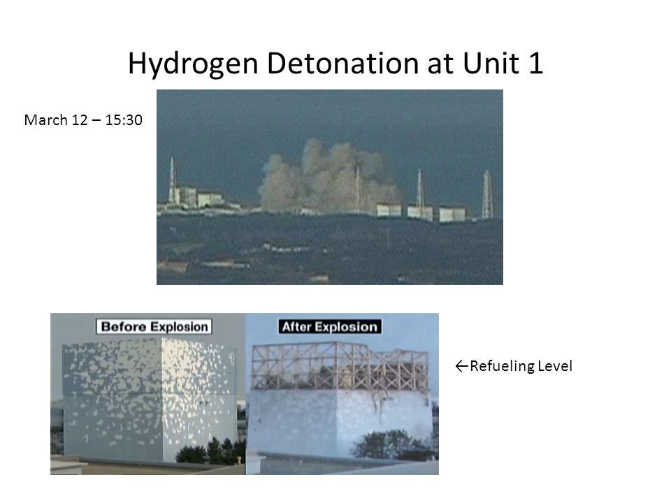 Hydrogen Detonation at Unit 1 ←Refueling Level March 12 – 15:30