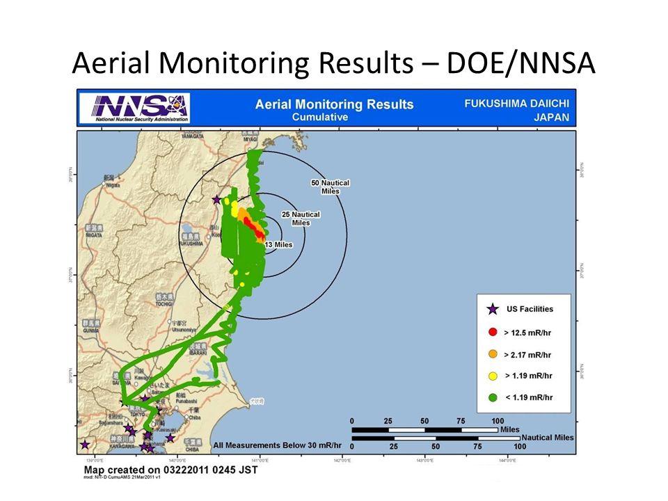 Aerial Monitoring Results – DOE/NNSA