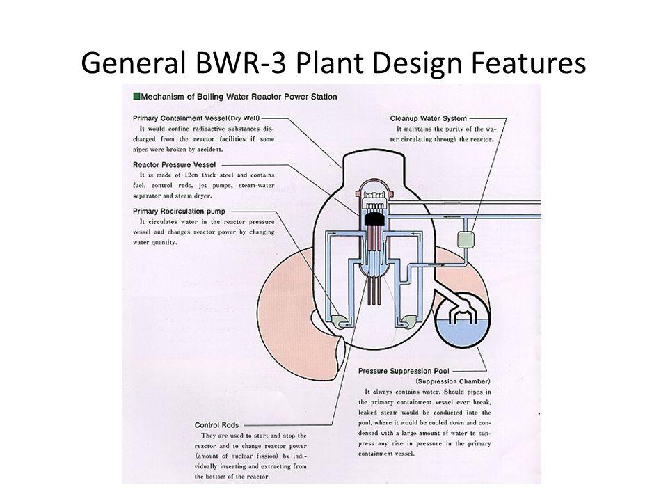 General BWR-3 Plant Design Features