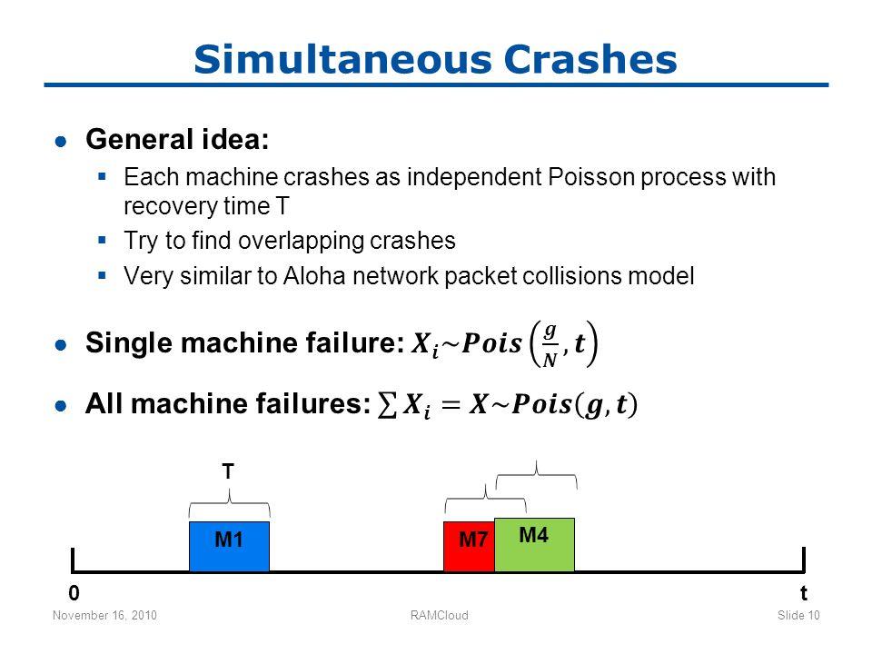 Simultaneous Crashes November 16, 2010RAMCloudSlide 10 M7 M4 M1 T 0t