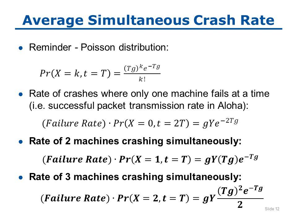 Average Simultaneous Crash Rate Slide 12