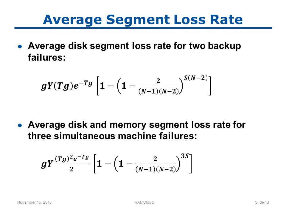Average Segment Loss Rate November 16, 2010RAMCloudSlide 13