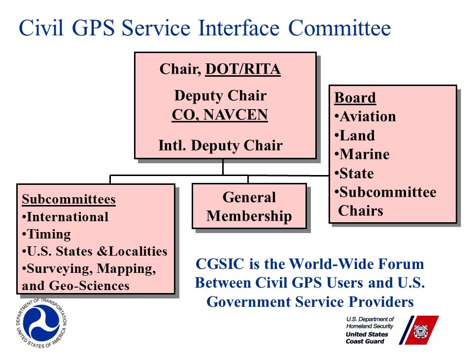 CGSIC is the World-Wide Forum Between Civil GPS Users and U.S.