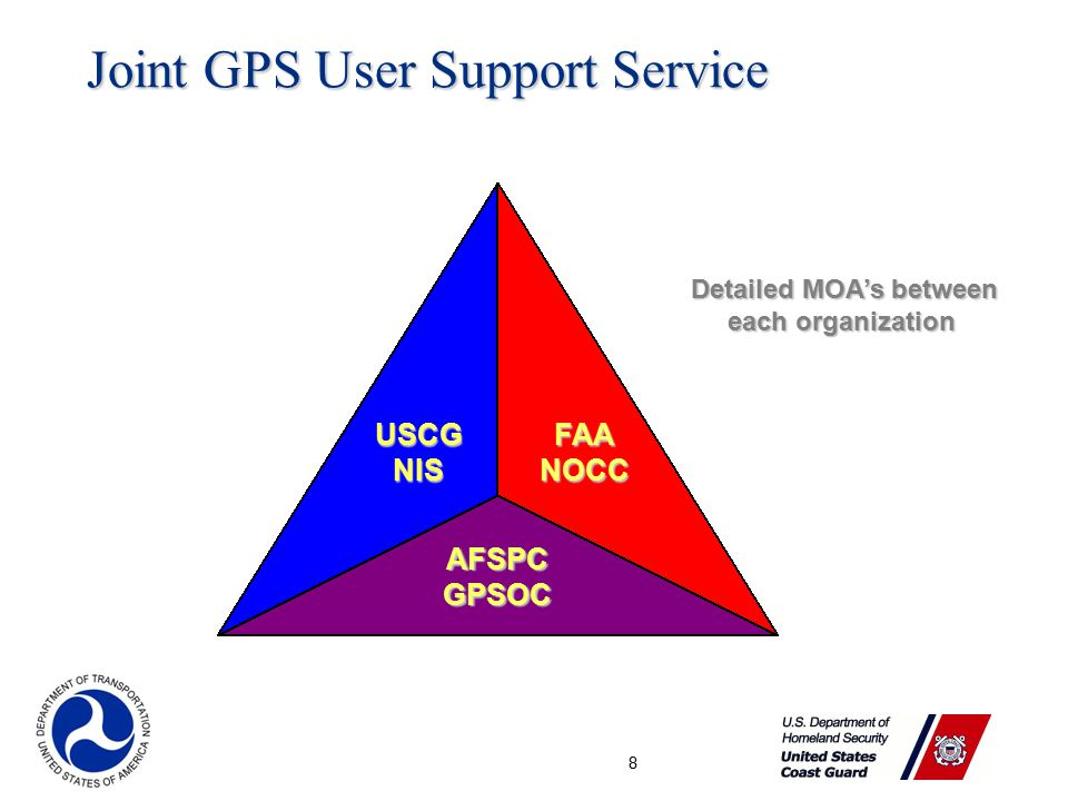 8 USCGNISFAANOCC AFSPCGPSOC Joint GPS User Support Service Detailed MOA's between each organization