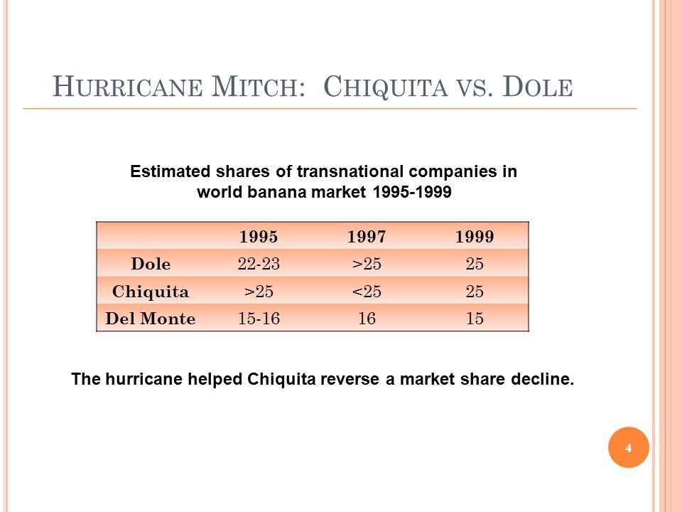 Hurricane Mitch (Oct.