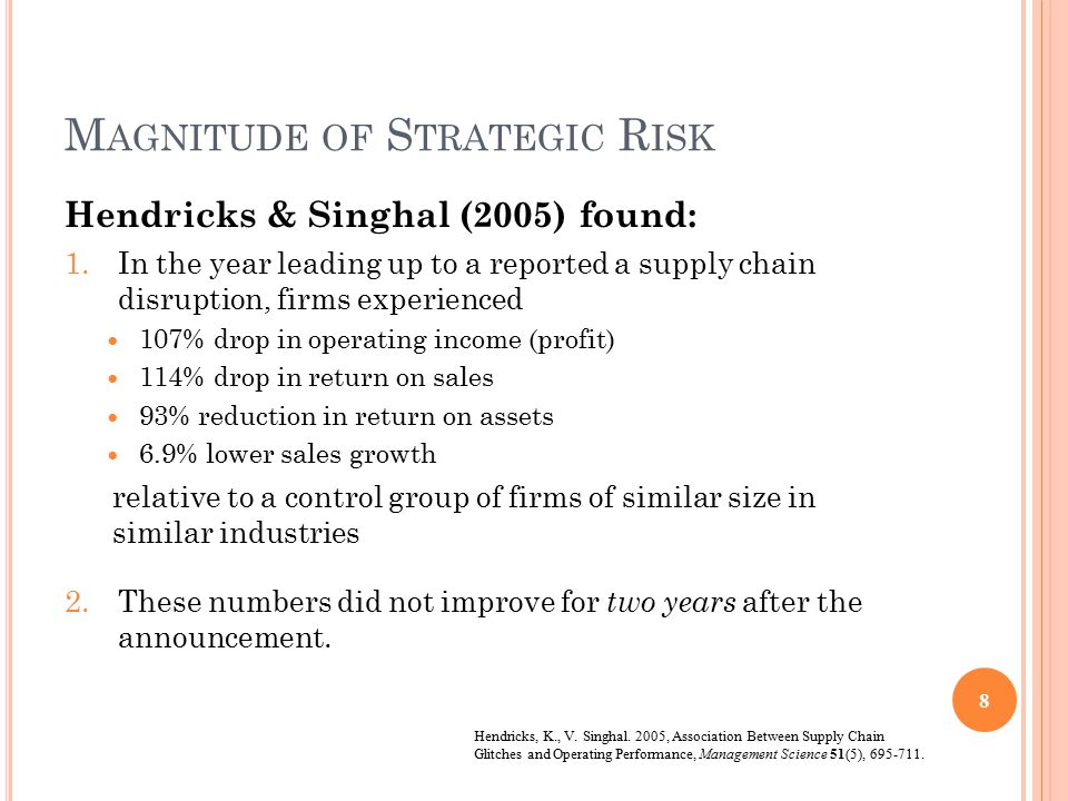 M AGNITUDE OF S TRATEGIC R ISK Hendricks & Singhal (2005) found: 1.In the year leading up to a reported a supply chain disruption, firms experienced 107% drop in operating income (profit) 114% drop in return on sales 93% reduction in return on assets 6.9% lower sales growth relative to a control group of firms of similar size in similar industries 2.These numbers did not improve for two years after the announcement.