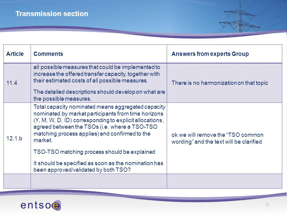 35 Transmission section ArticleCommentsAnswers from experts Group 11.4 all possible measures that could be implemented to increase the offered transfer capacity, together with their estimated costs of all possible measures.