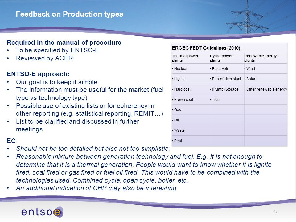45 Feedback on Production types Required in the manual of procedure To be specified by ENTSO-E Reviewed by ACER ENTSO-E approach: Our goal is to keep it simple The information must be useful for the market (fuel type vs technology type) Possible use of existing lists or for coherency in other reporting (e.g.