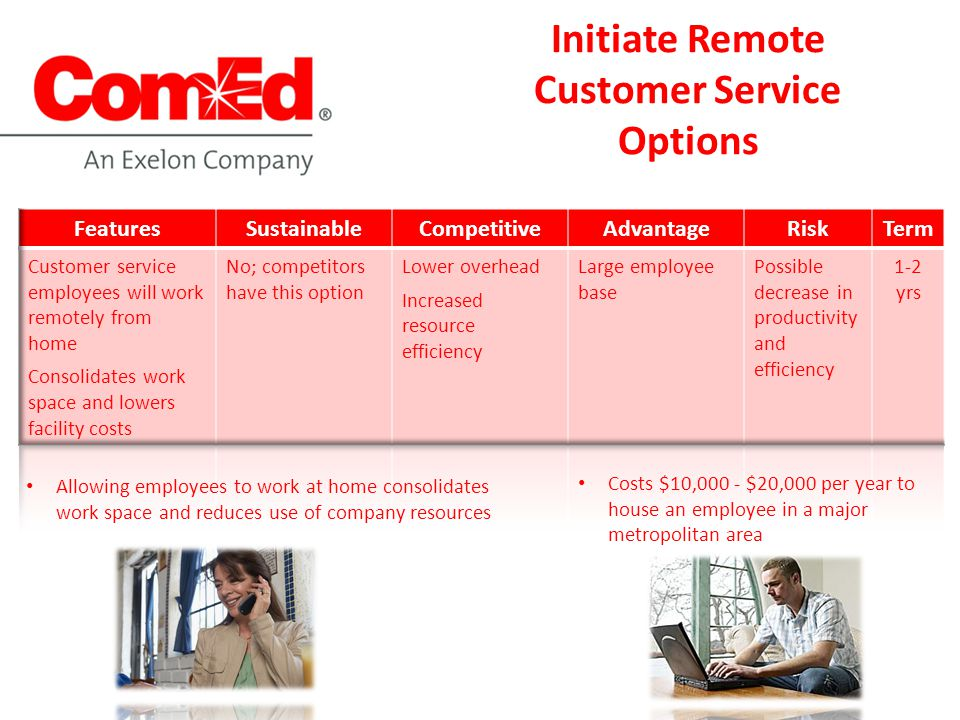 Initiate Remote Customer Service Options Allowing employees to work at home consolidates work space and reduces use of company resources Costs $10,000 - $20,000 per year to house an employee in a major metropolitan area