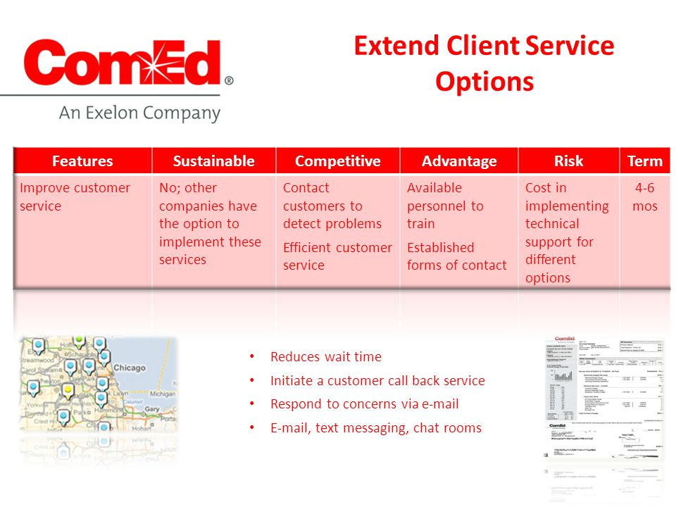 Extend Client Service Options Reduces wait time Initiate a customer call back service Respond to concerns via e-mail E-mail, text messaging, chat rooms